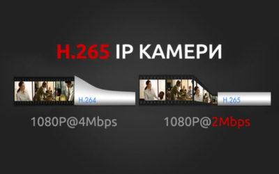 H.265 IP камери
