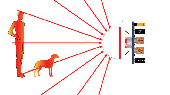 Представяме ви: камери с вграден PIR сензор RaySharp